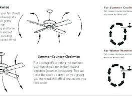 ceiling fan direction in summer with air conditioning direction ceiling fan ceiling fan direction for summer