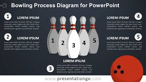 Bowling Chart Template Bowling Process Diagram For Powerpoint Presentationgo Com
