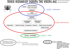 Viking Hierarchy Chart Norse Hierarchy During The Viking Age In 2019 Norse