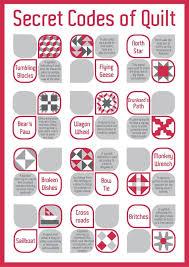 Image result for underground railroad quilt blocks - Visit to grab ... & Image result for underground railroad quilt blocks - Visit to grab an  amazing super hero shirt Adamdwight.com