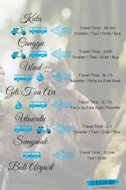 what is a travel itinerary 2 4 week best bali itinerary places you need to see
