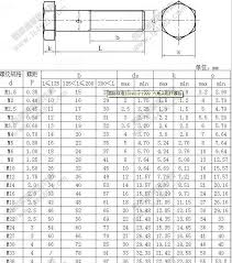 Scientific Hex Bolt Size Chart Inches Metric And Imperial