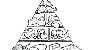 Food Pyramid 2015 Coloring Page Samsungcctvinfo