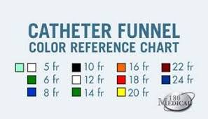 Catheter French Sizes Catheter Funnel Color Chart 180