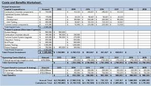 Cost Benefit Analysis Format Unitedijawstates 40 Project Custom Cost Analysis Format