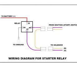wiring diagram, starter motor solenoid most 1996 volvo penta starter volvo penta 5.0 starter wiring wiring diagram, starter motor solenoid new starter relay wiring diagram webtor me lively afif rh