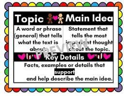 Main Idea Chart Examples Topic Main Idea Anchor Chart By No Fluff Zone Teachers Pay