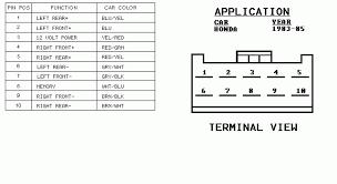 1991 honda accord wiring diagram for radio efcaviation com 1990 honda accord ignition wiring diagram at 1991 Honda Accord Wiring Diagram
