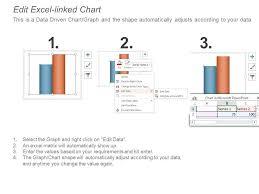 Sales Figures Comparison Chart Powerpoint Slide Deck