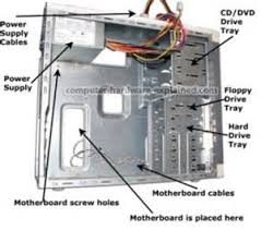 similiar pc case parts diagram keywords cpu components diagram image about wiring diagram and schematic