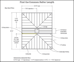 Hip Rafter Size Chart Uk Fast Jack Rafter Layout And Cutting Jlc Online