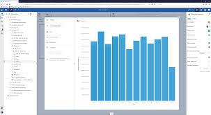 Cognos Line Chart Topic Thread Ibm Business Analytics Community