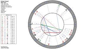 Robert Hand Horoscope Astrology King