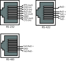 devicemaster lt view pinout diagrams