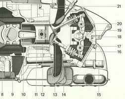 porsche 3 2 engine diagram porsche wiring diagrams