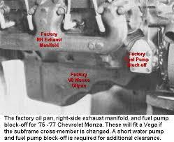 gm h body v8 exhaust faq by bob gumm factory v8 monza oilpan and rh exhaust manifold