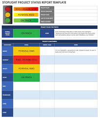 Project Progress Report Sample Status Template Magdalene Project Org