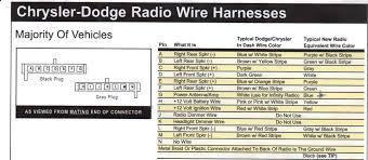 2000 dodge ram 1500 radio wiring diagram vehiclepad 1996 dodge 99 dodge radio wiring diagram 99 wiring diagrams
