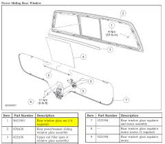 01 f150 fuse box diagram on 01 images free download wiring diagrams 2005 F150 Fuse Box Diagram 2005 ford f 150 power sliding rear window 01 f150 horn fuse f150 fuse panel diagram 2005 f150 fuse box diagram location