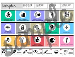 birth plan visual visual birth plans where can i create one more context in