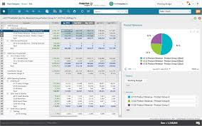 Corporate Expense Management Software Expense Analysis