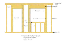 Residential construction framing Learn about house framing at