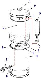 berkey water filter fluoride. Berkey Water Filter System Assembly Diagram Fluoride D