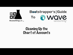 Wave Chart Of Accounts Learn Wave Accounting Part 4 Cleaning Up The Chart Of Accounts