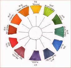 Hair Color Wheel Chart