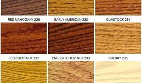Minwax Wood Finish Stain Kalunde Co