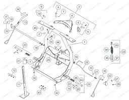 Discrd me discrd wiring diagram gallery