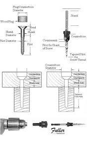 Countersink Drill Size Chart