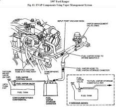1997 ford ranger check engine light computer problem 1997 ford p1443 very small or no purge flow condition here are the diagnostic procesures they would allow you to perform test to determine what is causing the