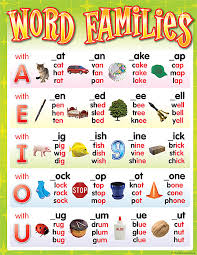 Tcr7715 Word Families Chart