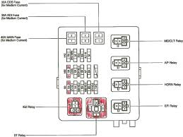 2007 tundra fuse box location wiring automotive wiring diagram 2008 toyota tundra fuse box diagram at Fuse Box Toyota Tundra 2007