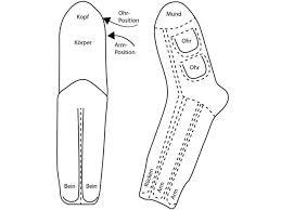 Einfach die zurechtgeschnittene schablone in die entsprechende socke einlegen und auf der unterseite der socke dein wunschmotiv mit latexmilch aufmalen. Sockenaffen Wunderweib