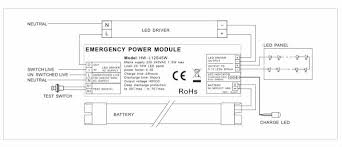rechargeable emergency battery backup exit sign buy emergency how to hook up an exit sign at Exit Sign Wiring Diagram