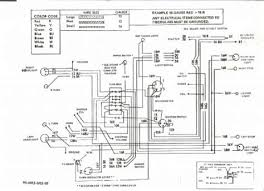 mg td wiring diagram choice image diagram and writign diagram 1952 MG TD Starter Button mg td kit car wiring source jzgreentown 1952 mg td wiring diagram 25 wiring diagram images