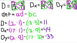 solving systems of equations using cramer s rule with 2x2 matrices