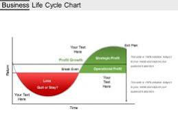 Organizational Life Cycle Chart Organizational Life Cycle Powerpoint Templates Ppt Slides