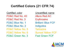 Fdc Color Chart Safety And Benefits Of Food Colors Sean Taylor Phd Managing