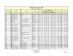 39 Genuine Progressive Lens Layout Chart