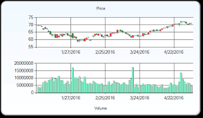 Bristol Myers Squibb Company Nyse Bmy Stock Price Target