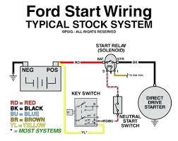 F650 Wiring Diagram BMW F650 Wiring-Diagram
