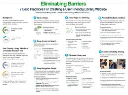 writing school library web pages eliminating barriers 7 best practices for creating a user friendly library web site
