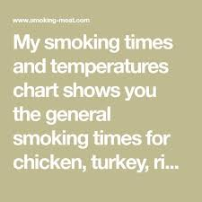 Pork Ribs Temperature Chart Smoking Times And Temperatures Chart For Beef Pork