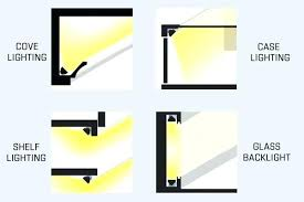 how to install cove lighting. How To Install Cove Lighting. Interesting Fine Led Lighting Strip Performer Strips For M