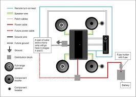 how to wire a channel amp diagram how image 5 channel amp wiring diagram wiring diagram on how to wire a 5 channel amp diagram