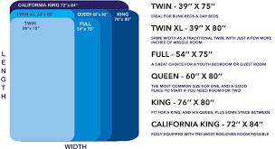 mattress sizes. Mattress Sizes R