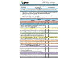 Document Audit Checklist Do You Need A Quick Audit Checklist To Do On Every Service User Once